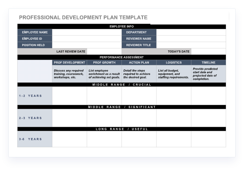 70+ free employee performance review templates - Word, PDF, & Excel