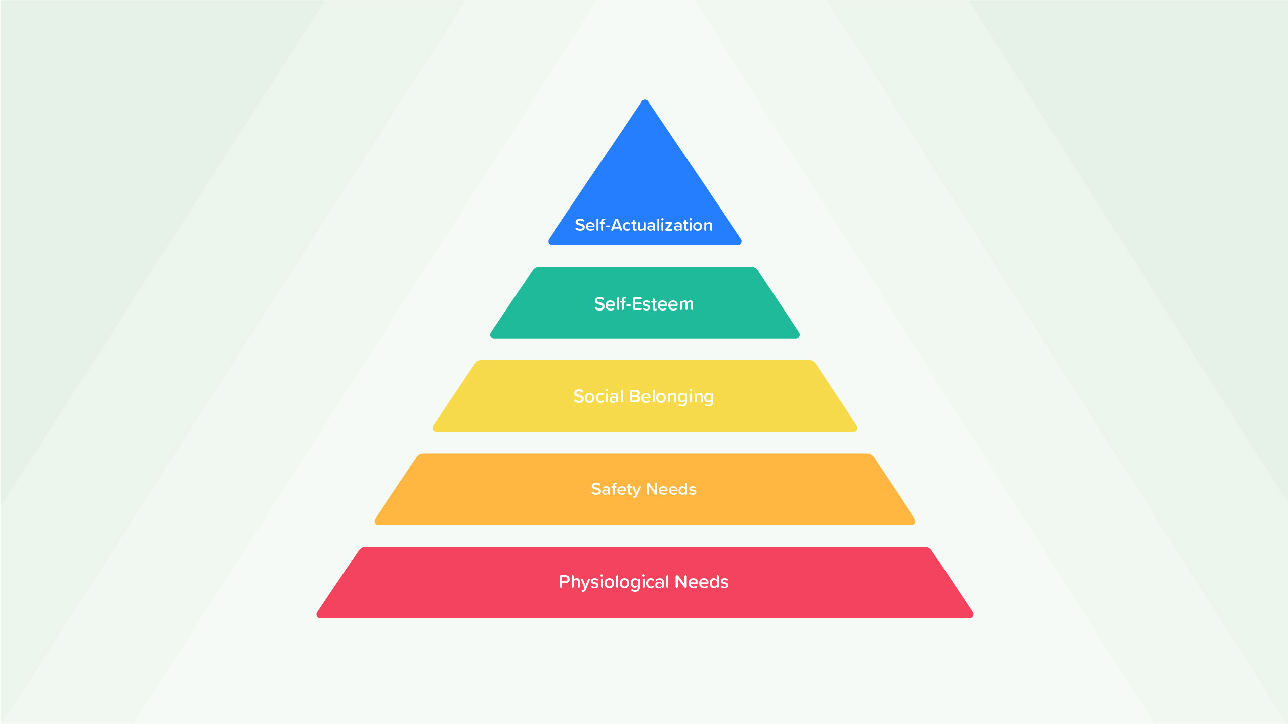 How Maslow's Hierarchy of Needs Can Fix Company Culture blog post cover