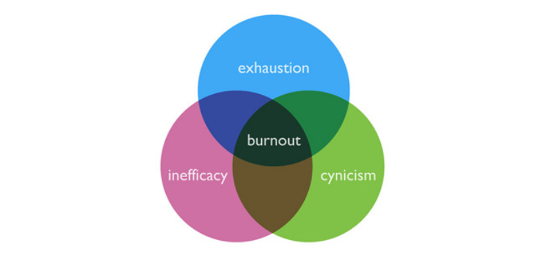 burnout.png