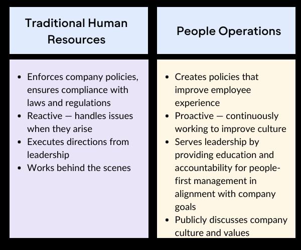 people operations vs hr